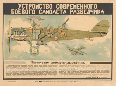 Плакат Устройство современного боевого самолета разведчика